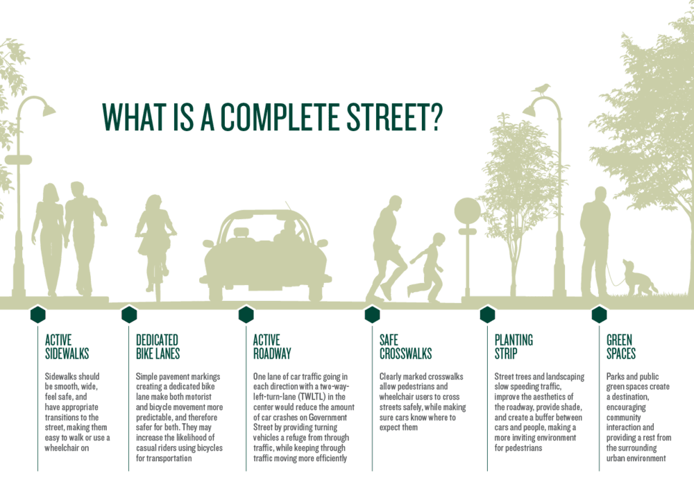 community development - complete streets.png